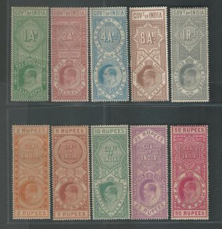 Dharaa Stamps – Online store for Stamps | Postal History